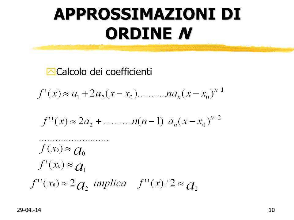 approssimazioni di ORDINE N