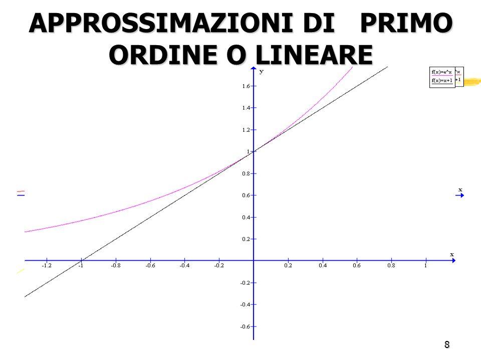 approssimazioni di PRIMO ORDINE O LINEARE