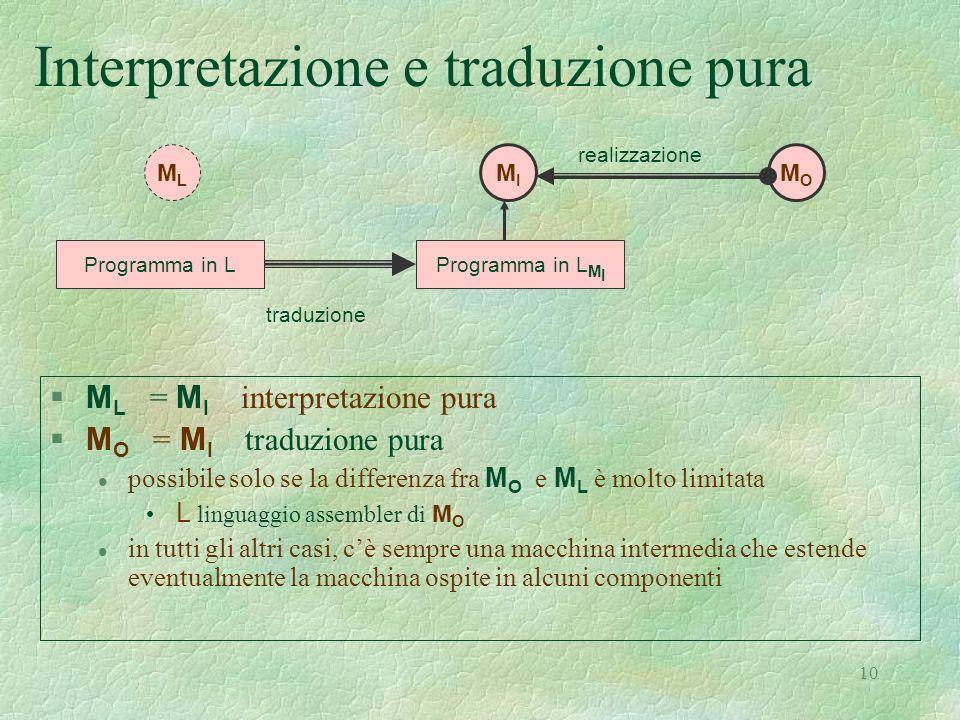 Interpretazione e traduzione pura