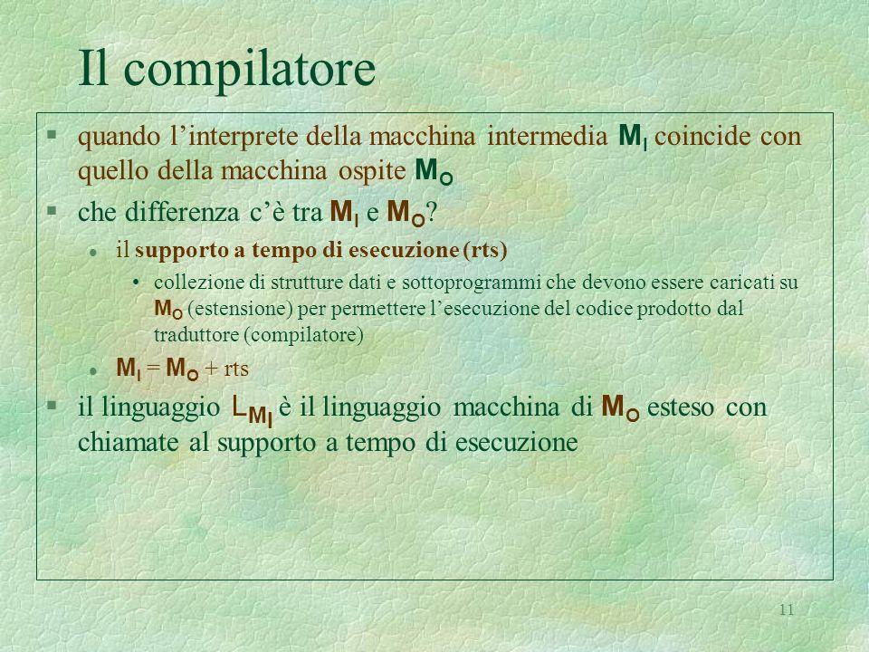 Il compilatore quando l'interprete della macchina intermedia MI coincide con quello della macchina ospite MO.