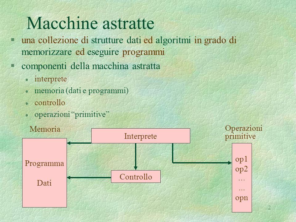 Macchine astratte una collezione di strutture dati ed algoritmi in grado di memorizzare ed eseguire programmi.