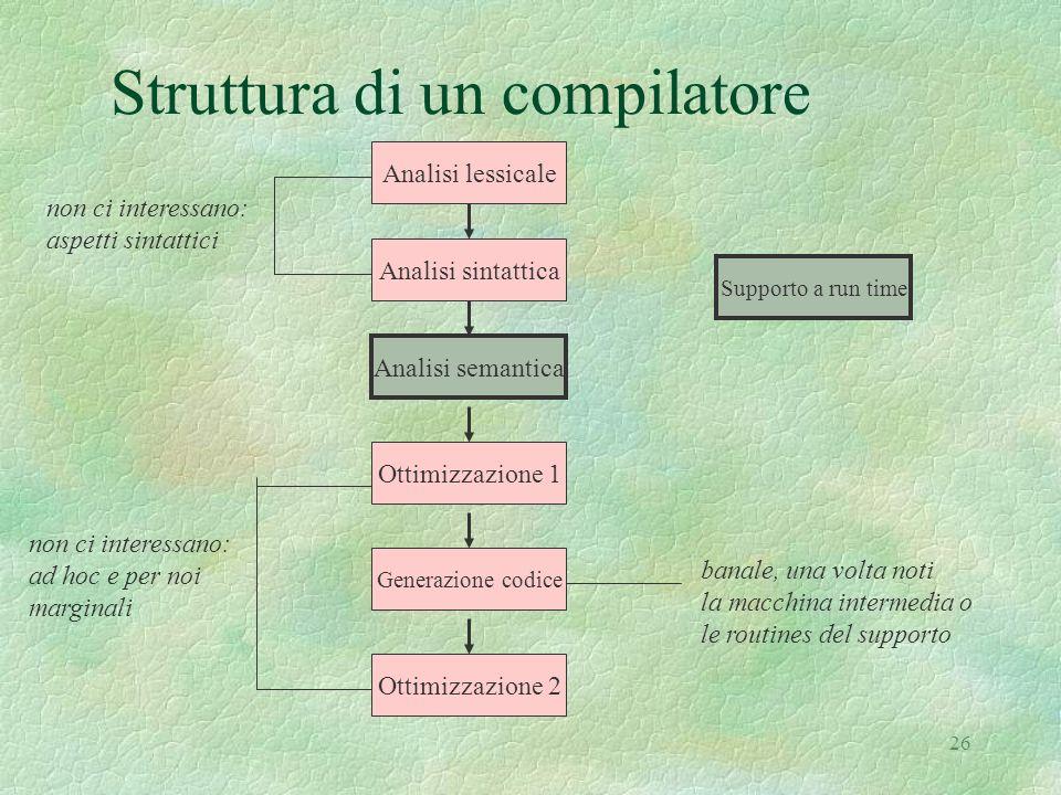 Struttura di un compilatore