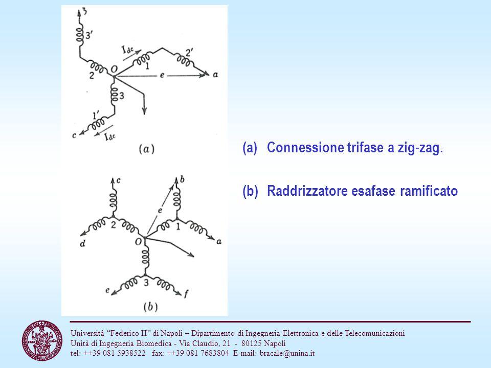 Connessione trifase a zig-zag.
