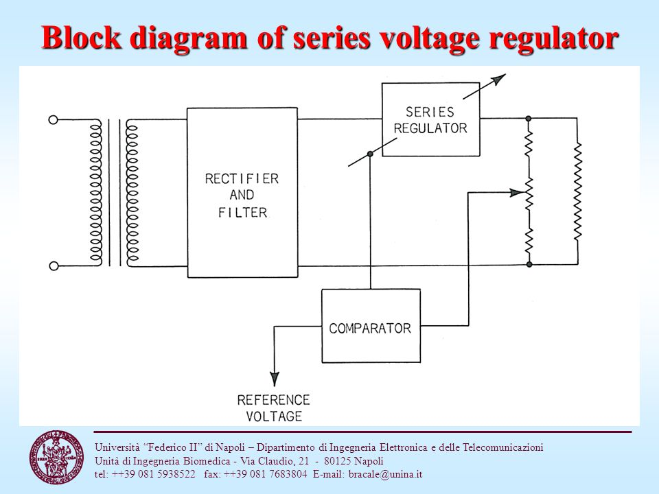 Block diagram of series voltage regulator