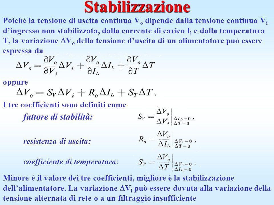 Stabilizzazione fattore di stabilità: