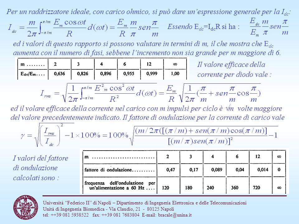 Per un raddrizzatore ideale, con carico ohmico, si può dare un'espressione generale per la Idc:
