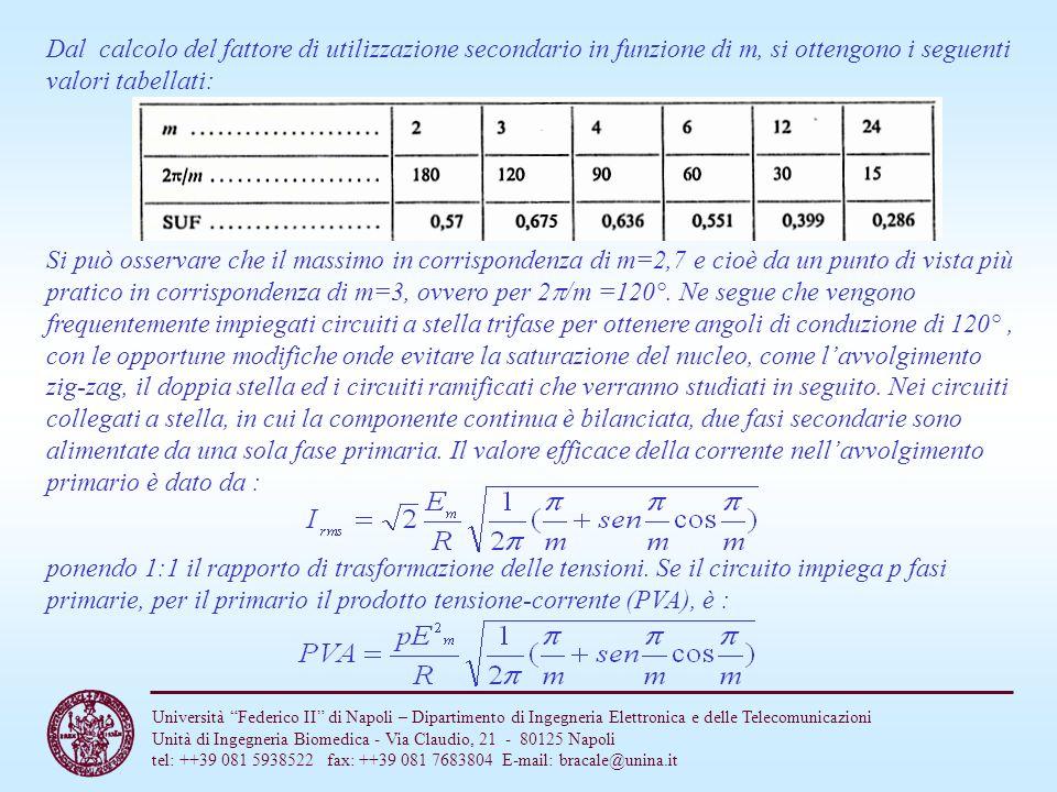 Dal calcolo del fattore di utilizzazione secondario in funzione di m, si ottengono i seguenti valori tabellati: