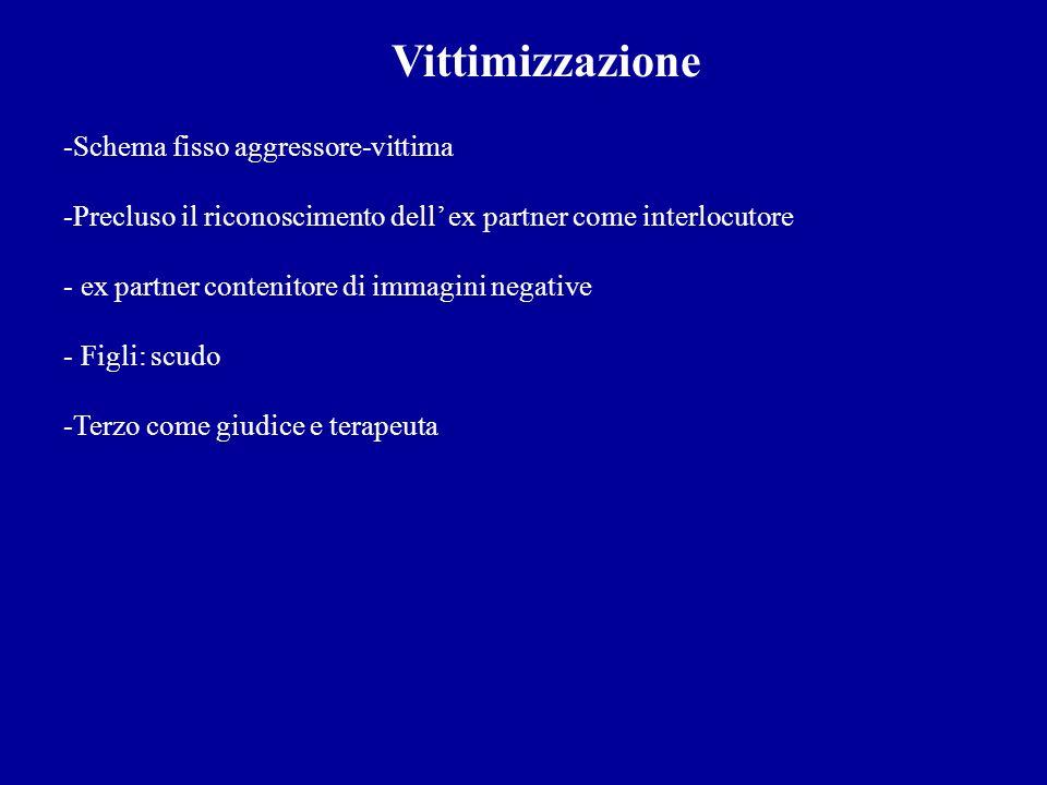 Vittimizzazione Schema fisso aggressore-vittima