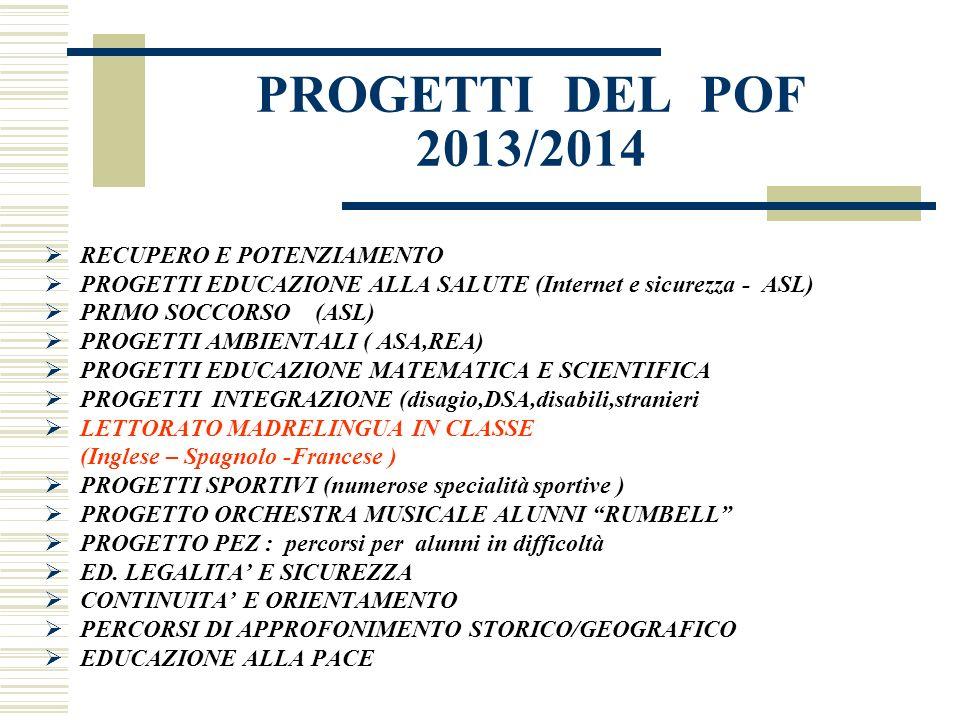PROGETTI DEL POF 2013/2014 RECUPERO E POTENZIAMENTO