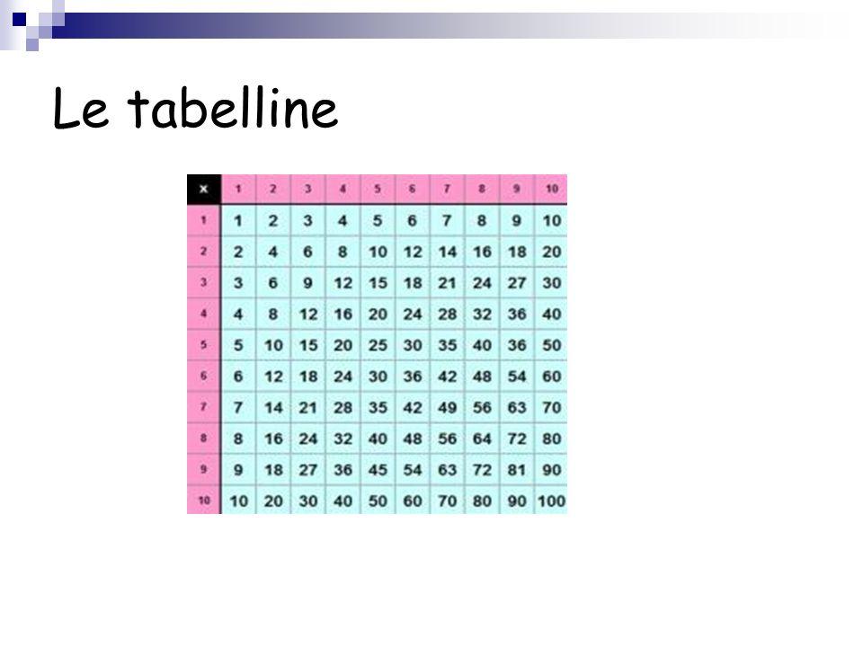 Le tabelline