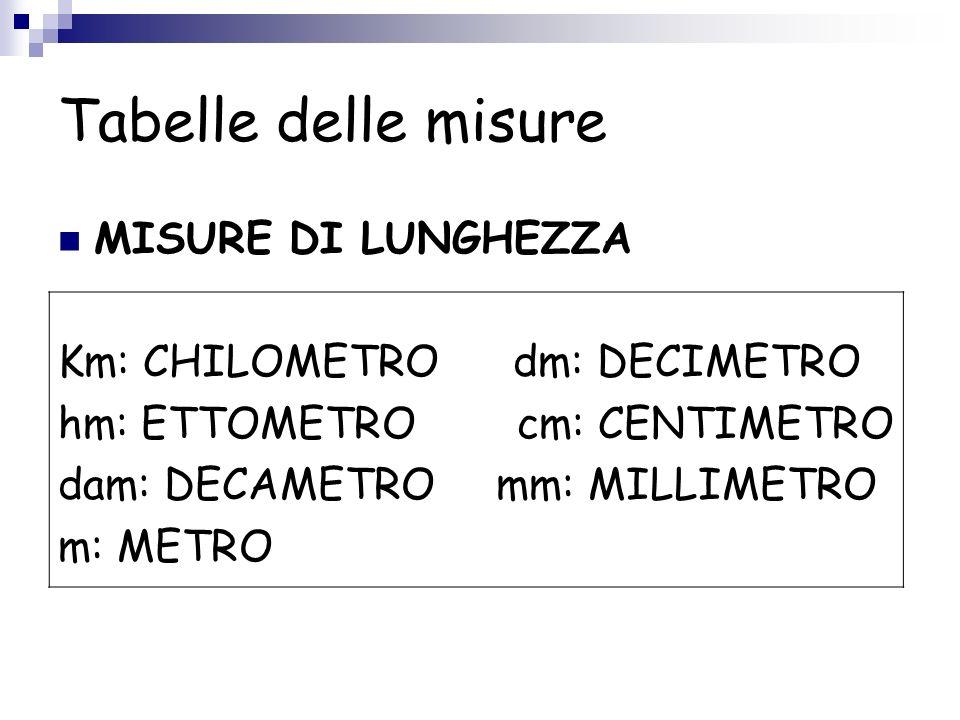 Tabelle delle misure MISURE DI LUNGHEZZA Km: CHILOMETRO dm: DECIMETRO