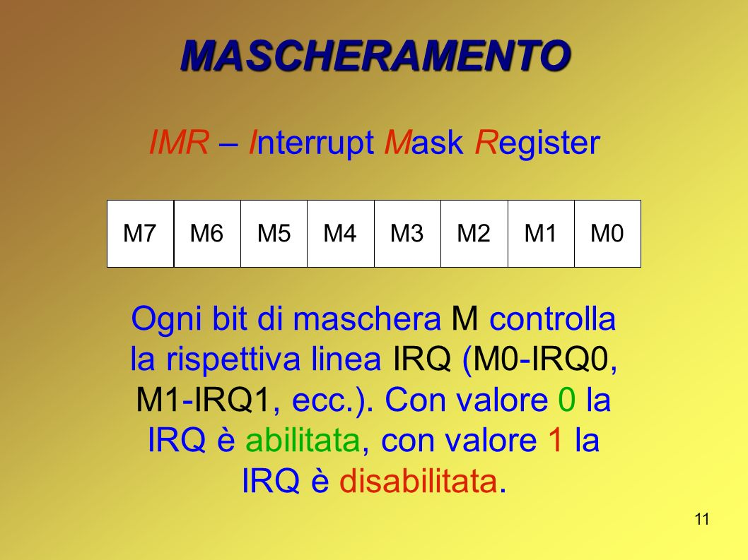 MASCHERAMENTO IMR – Interrupt Mask Register