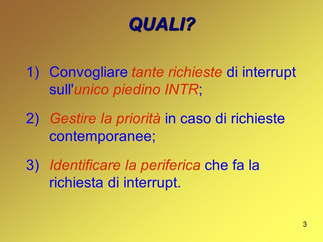 QUALI 1) Convogliare tante richieste di interrupt sull unico piedino INTR; 2) Gestire la priorità in caso di richieste contemporanee;