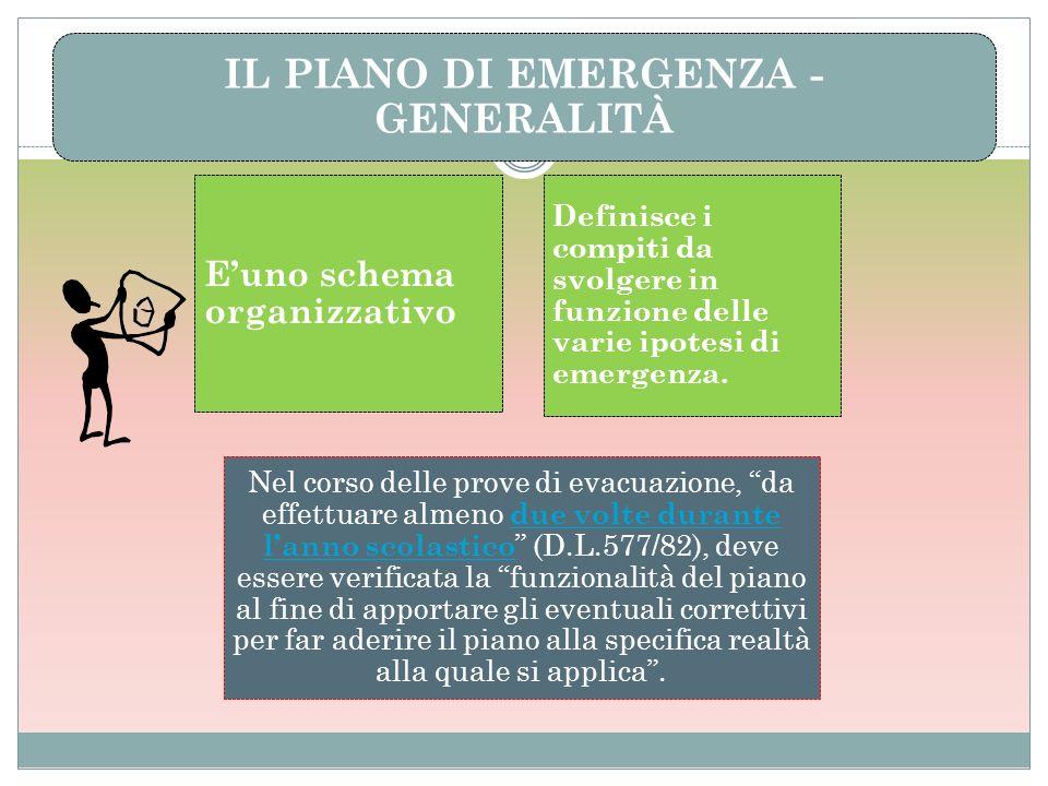 IL PIANO DI EMERGENZA - GENERALITÀ