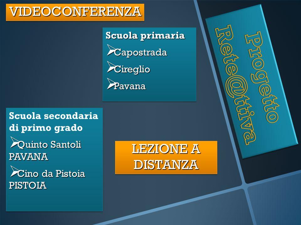 Rete@ttiva Progetto VIDEOCONFERENZA LEZIONE A DISTANZA Scuola primaria