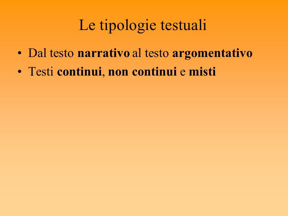 Le tipologie testuali Dal testo narrativo al testo argomentativo