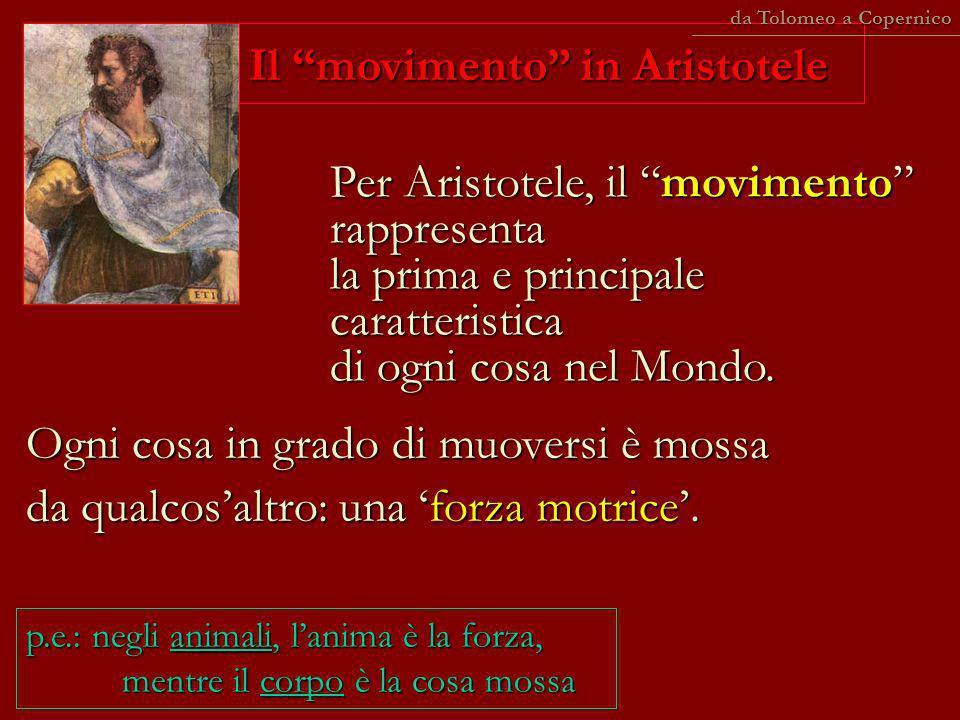 Il movimento in Aristotele