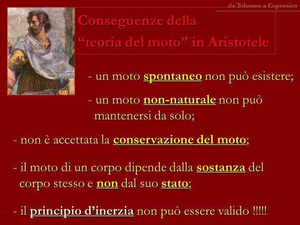 Conseguenze della teoria del moto in Aristotele