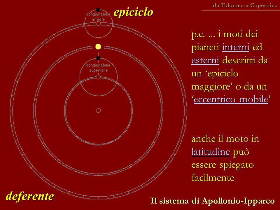 da Tolomeo a Copernico epiciclo. p.e. ... i moti dei pianeti interni ed esterni descritti da un 'epiciclo maggiore' o da un 'eccentrico mobile'