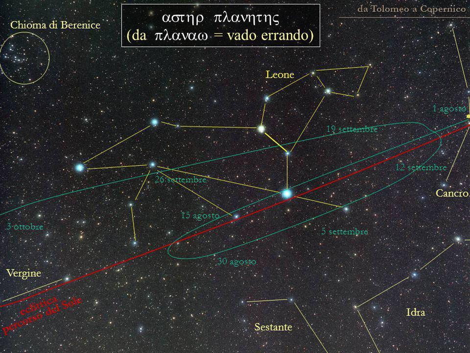 eclittica percorso del Sole