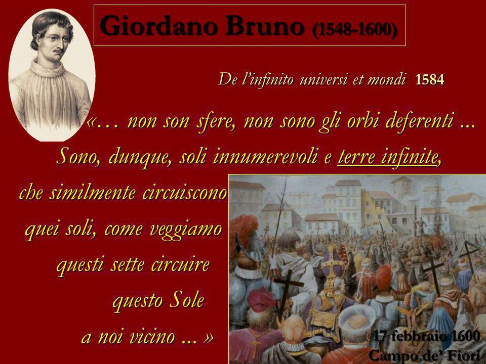 Giordano Bruno (1548-1600) De l'infinito universi et mondi 1584.