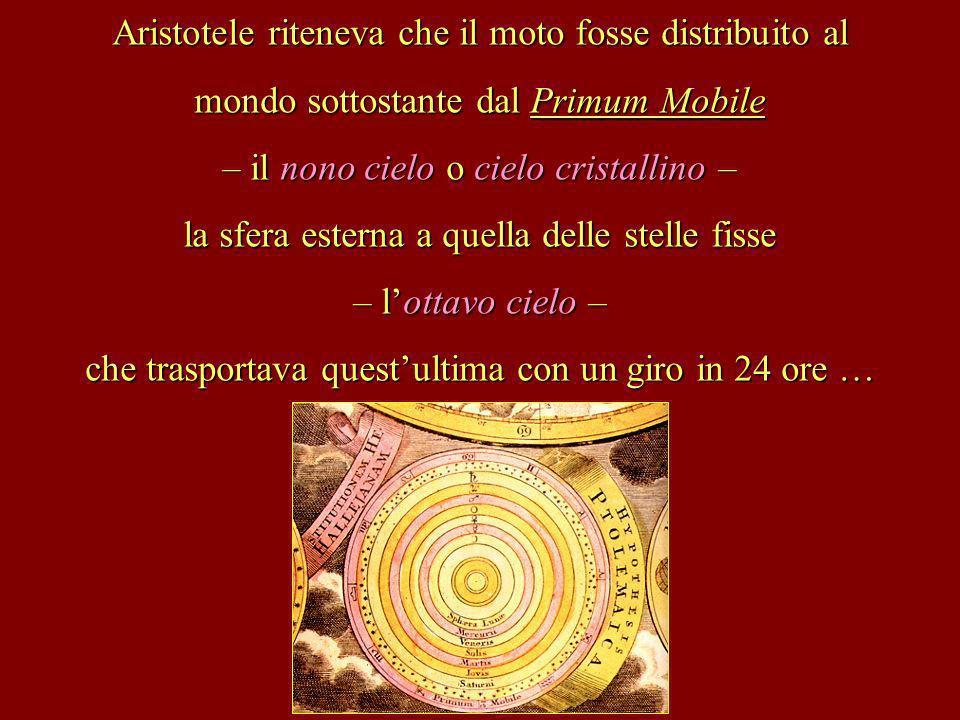 Aristotele riteneva che il moto fosse distribuito al mondo sottostante dal Primum Mobile – il nono cielo o cielo cristallino – la sfera esterna a quella delle stelle fisse – l'ottavo cielo – che trasportava quest'ultima con un giro in 24 ore …