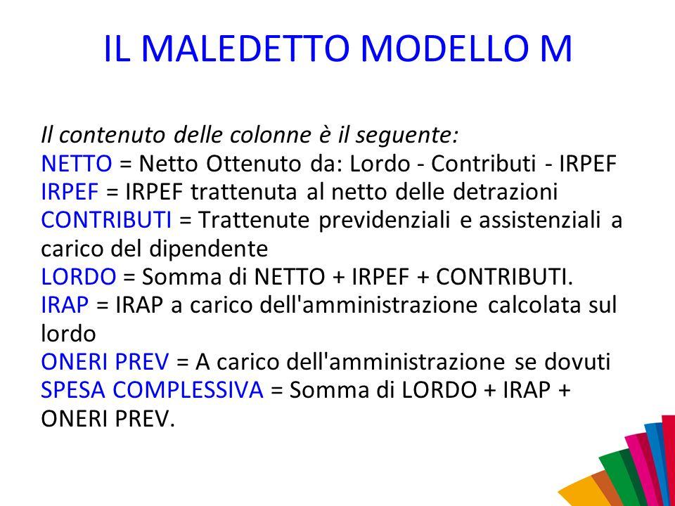 IL MALEDETTO MODELLO M