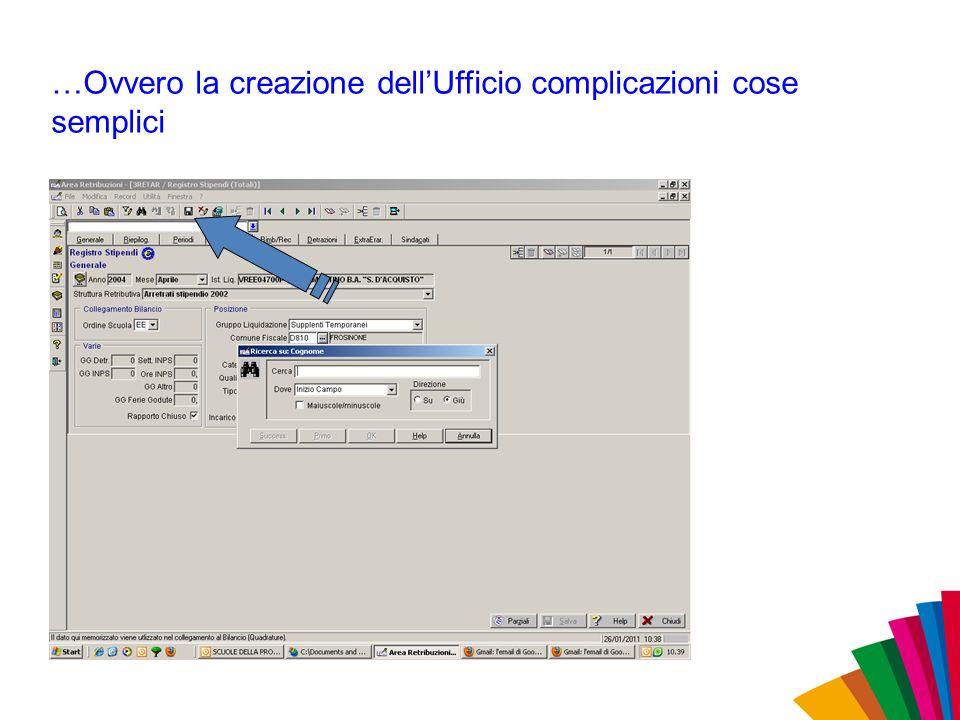 …Ovvero la creazione dell'Ufficio complicazioni cose semplici