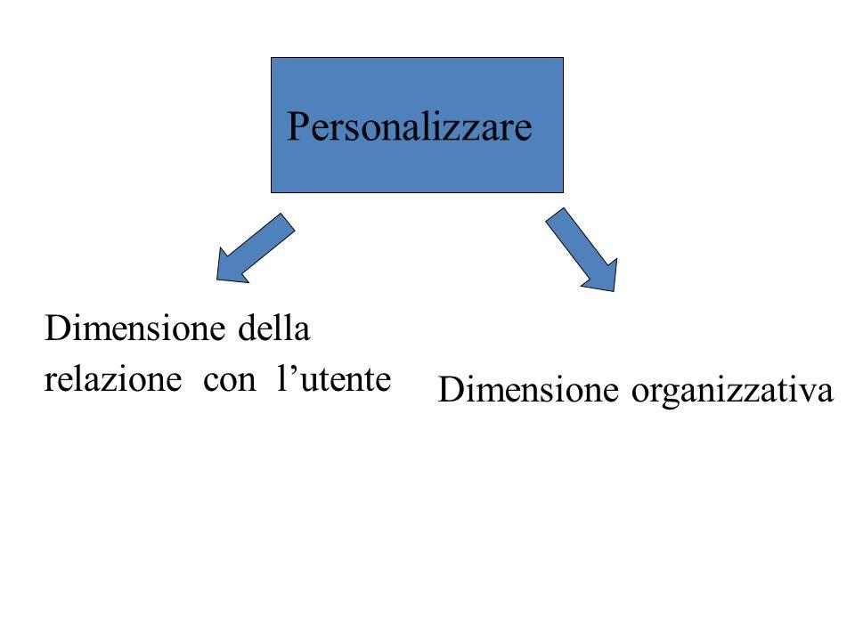 Personalizzare Dimensione della relazione con l'utente