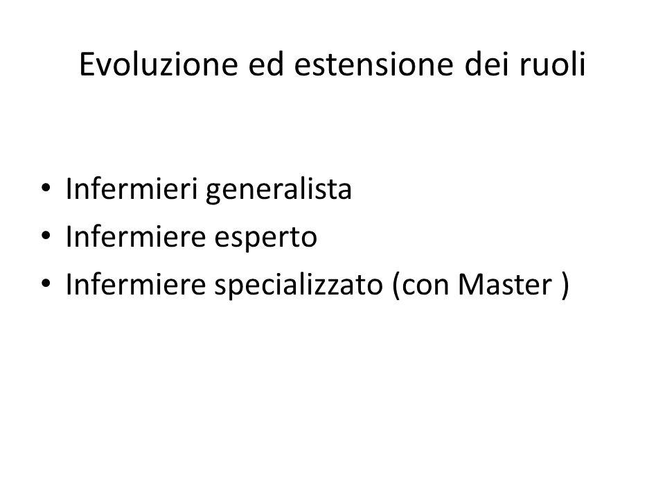 Evoluzione ed estensione dei ruoli