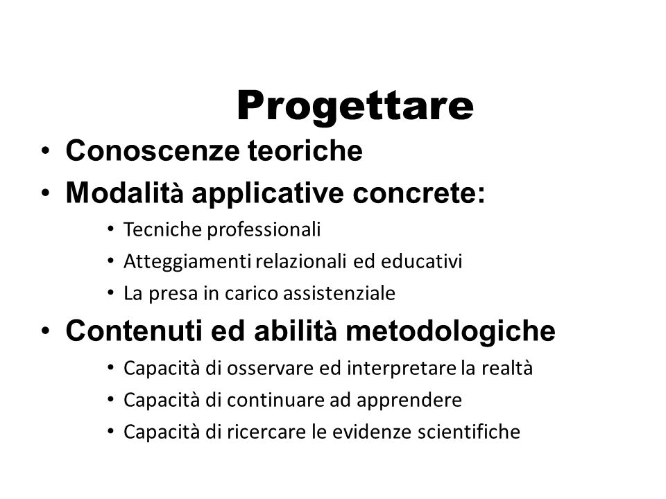 Progettare Conoscenze teoriche Modalità applicative concrete: