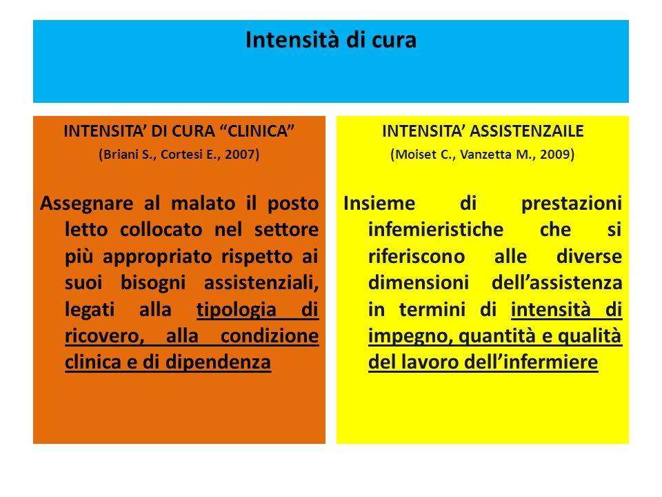 INTENSITA' DI CURA CLINICA INTENSITA' ASSISTENZAILE