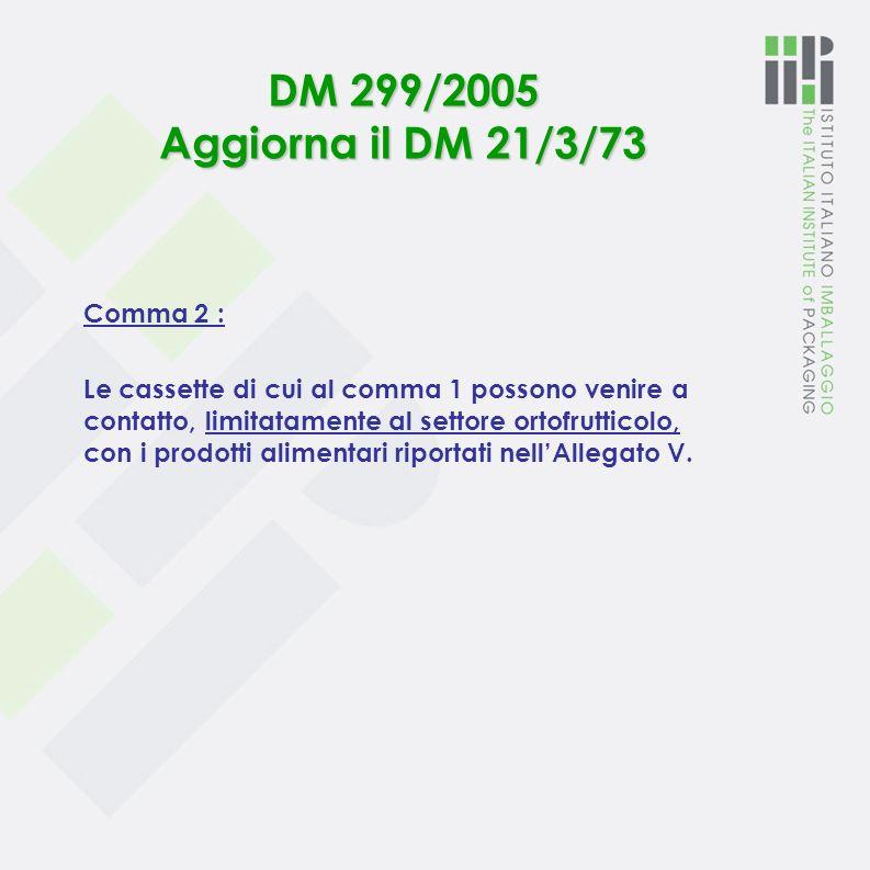 DM 299/2005 Aggiorna il DM 21/3/73 Comma 2 :