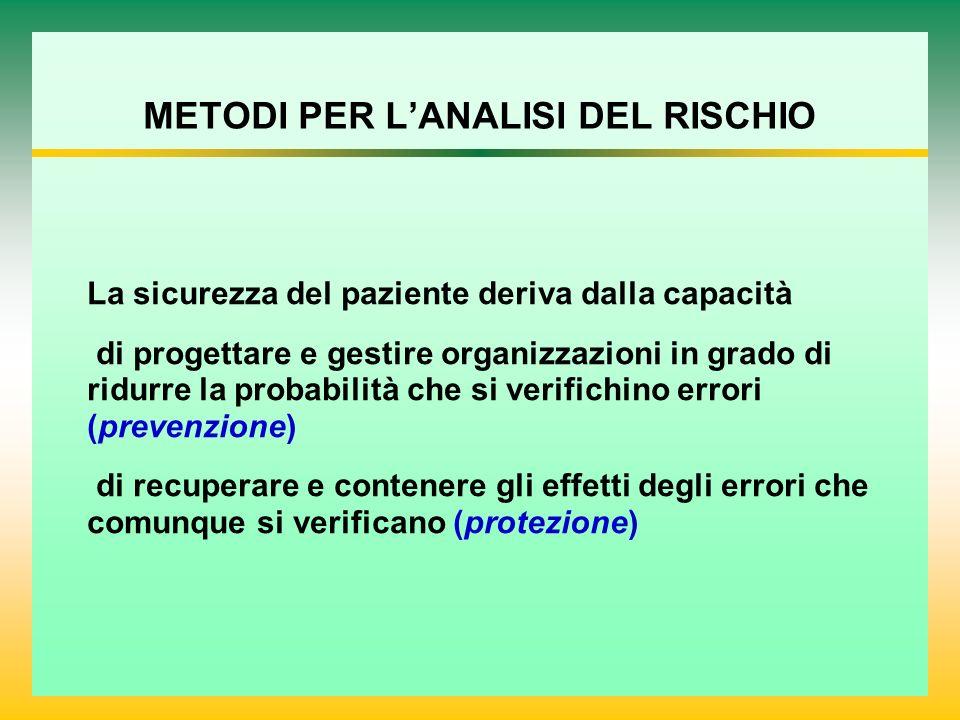 METODI PER L'ANALISI DEL RISCHIO