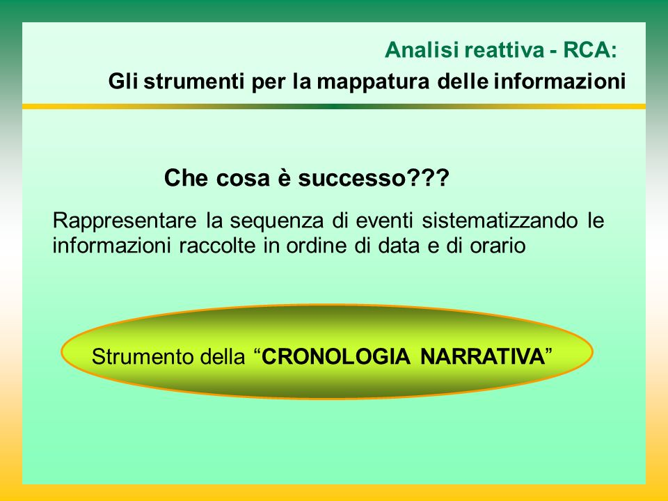 Analisi reattiva - RCA: