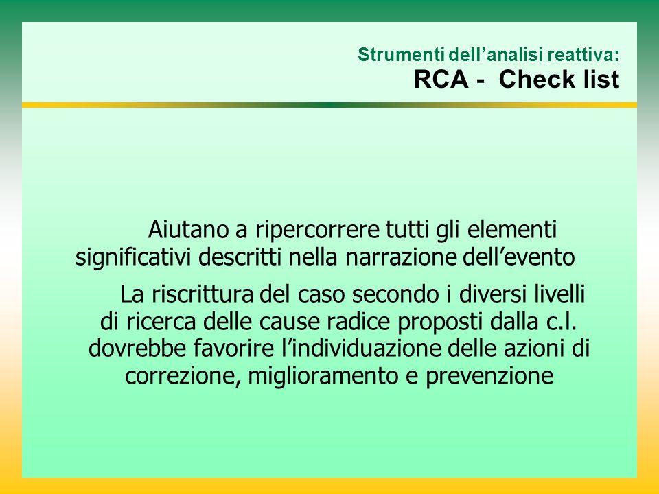 Strumenti dell'analisi reattiva: RCA - Check list