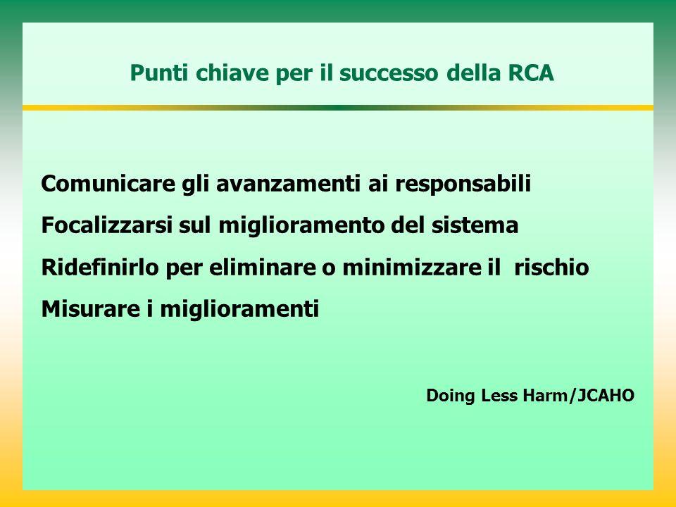 Punti chiave per il successo della RCA