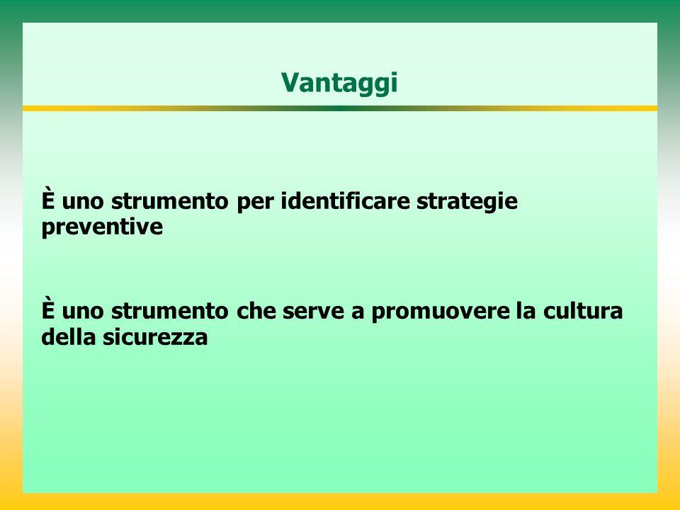 Vantaggi È uno strumento per identificare strategie preventive
