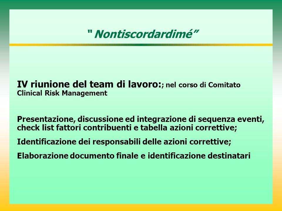 Nontiscordardimé IV riunione del team di lavoro:; nel corso di Comitato Clinical Risk Management.