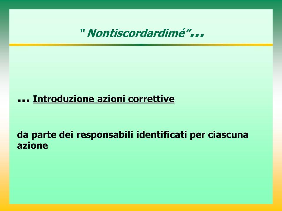... Introduzione azioni correttive