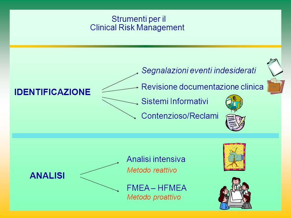 Strumenti per il Clinical Risk Management