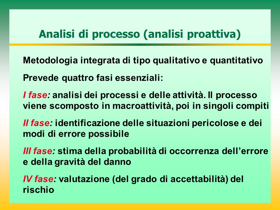 Analisi di processo (analisi proattiva)