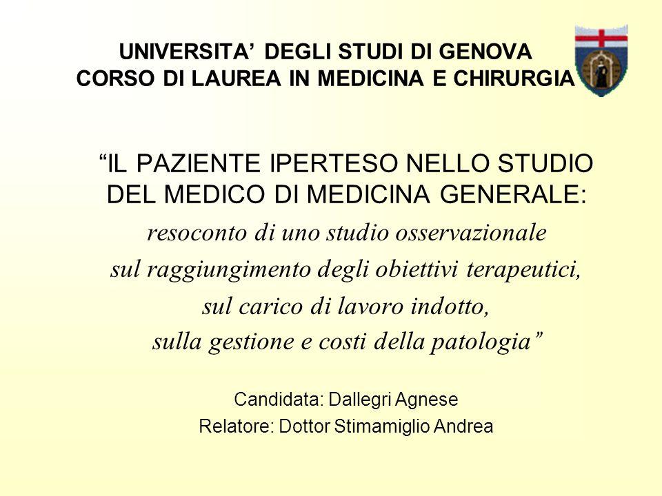 IL PAZIENTE IPERTESO NELLO STUDIO DEL MEDICO DI MEDICINA GENERALE: