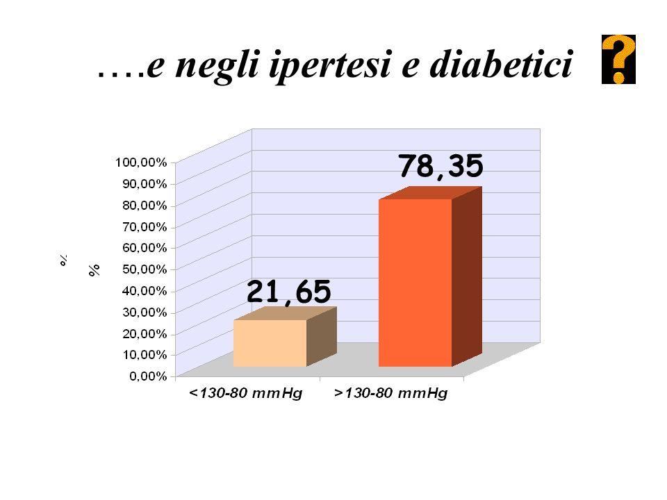 ….e negli ipertesi e diabetici
