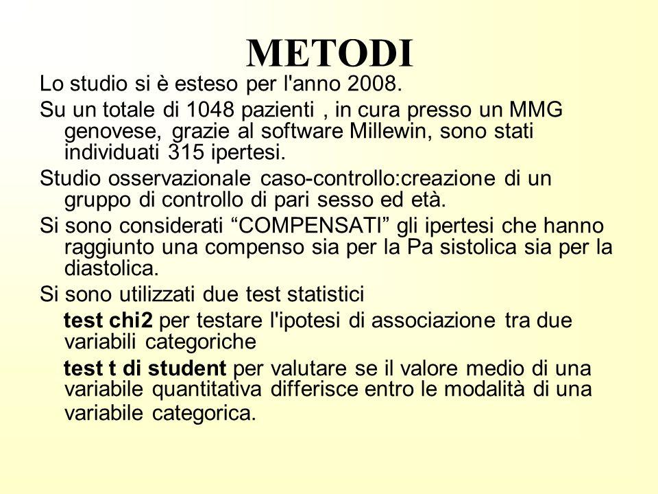 METODI Lo studio si è esteso per l anno 2008.