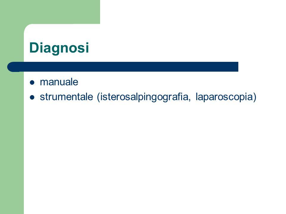Diagnosi manuale strumentale (isterosalpingografia, laparoscopia)