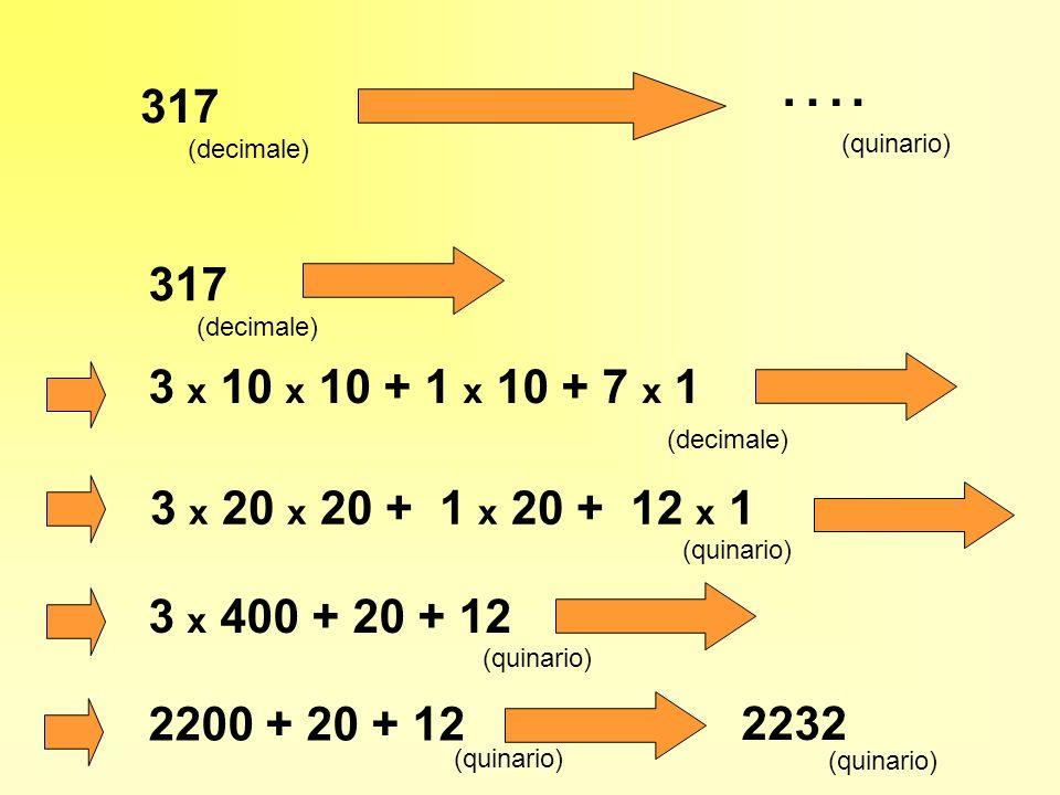 …. 317. (decimale) (quinario) 317. (decimale) 3 x 10 x 10 + 1 x 10 + 7 x 1. (decimale) 3 x 20 x 20 + 1 x 20 + 12 x 1.
