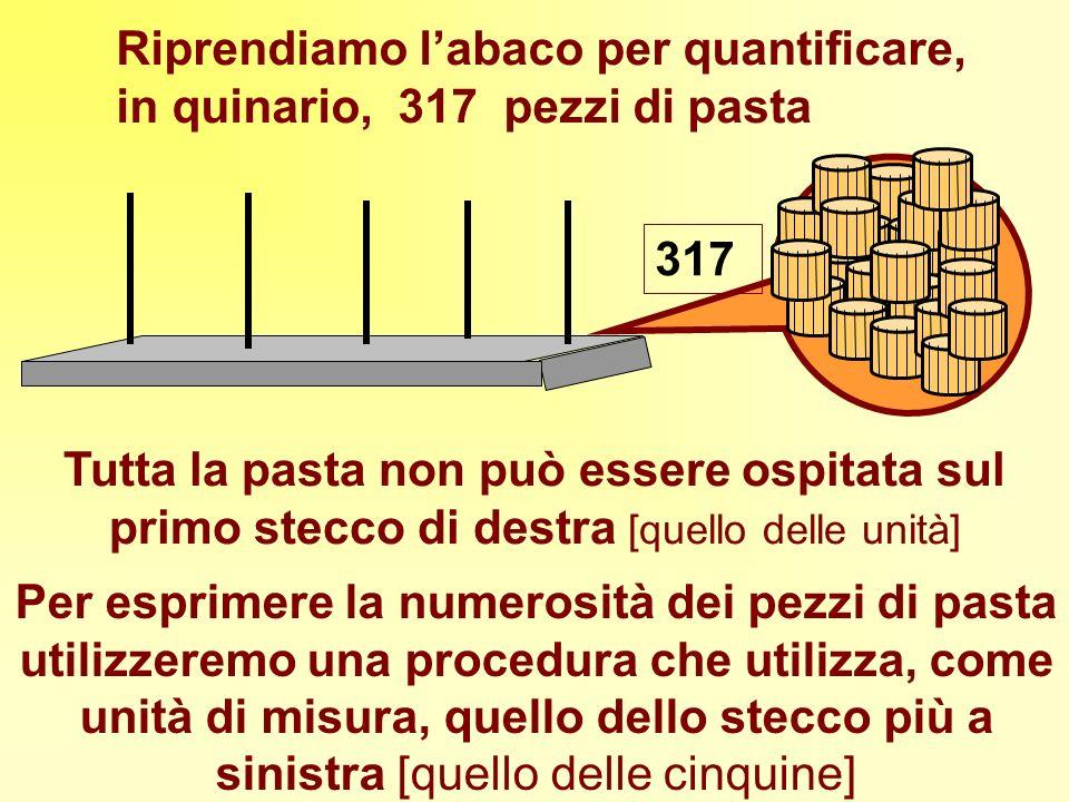 Riprendiamo l'abaco per quantificare, in quinario, 317 pezzi di pasta