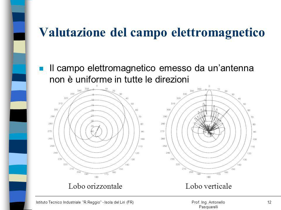 Valutazione del campo elettromagnetico