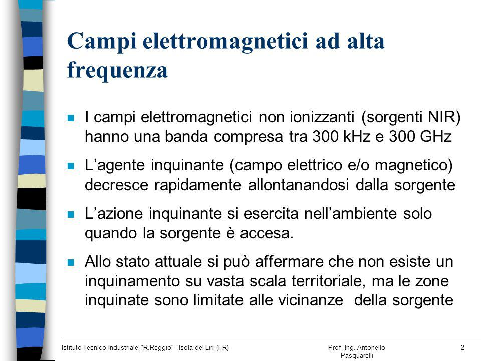 Campi elettromagnetici ad alta frequenza